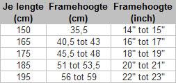 mountainbike kopen framehoogte tabel