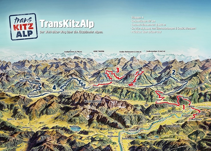 TransKitzAlp MTB route